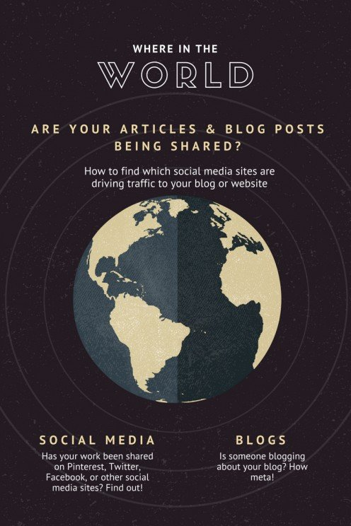 Where Your Content Is Being Shared on Social Media