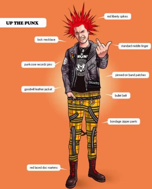 Standard Punk garb