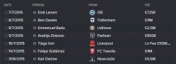 FM16 Challenge - Turning Swansea Welsh
