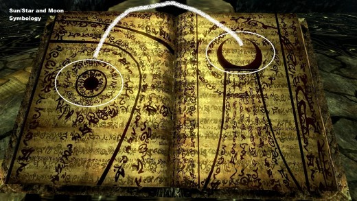 The Black Book Fillament and Filigree. an artifact from Hermaeus Mora the Daedric Prince of Fate and Forbidden Knowledge