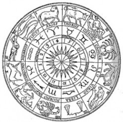 Was the Zodiac Part of Jewish Beliefs?