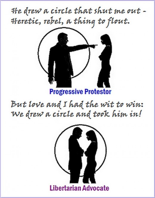 Progressives claim to be inclusive and accepting but draw circles against all non-progressives. Libertarians accept all peaceful people. Libertarianism is Love.