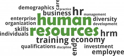 Human Resources:  Hiring, Firing, & Training