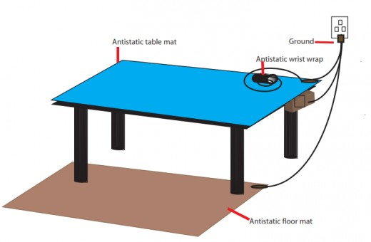 Ground the surfaces where PCB will be placed
