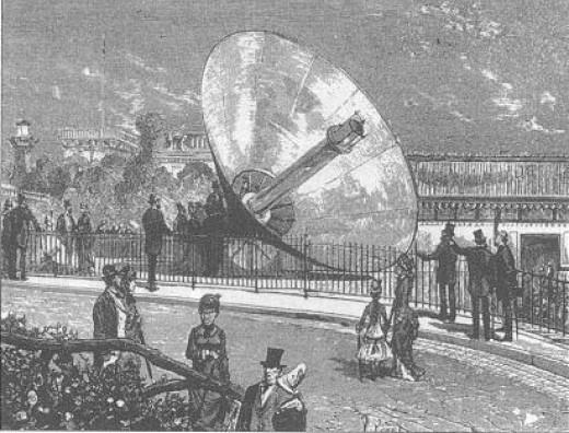 Solar Generator 1878