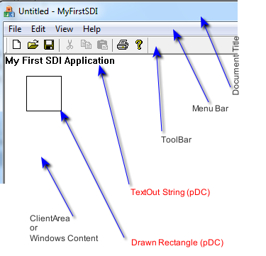 The Example SDI Application