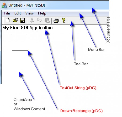 The Example SDI Application
