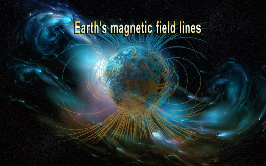 The lines represent magnetic field lines, blue when the field points towards the center and yellow when away from it.