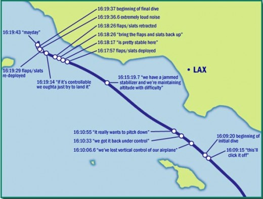 Path of Alaska Airlines Flight 261 before crash