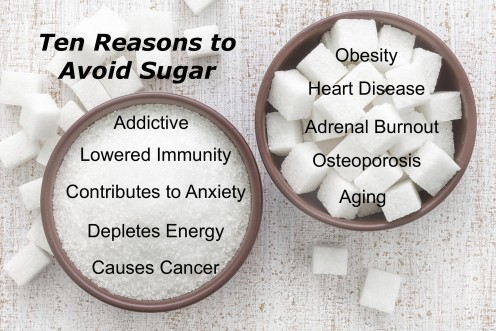 Ten more reasons to avoid eating sugar.