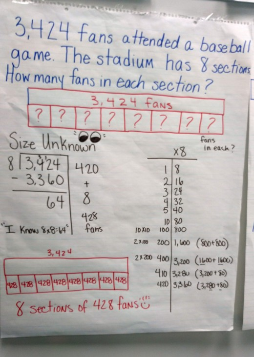 Students can sole with partial quotient and bar models to model an understanding of the word problem.