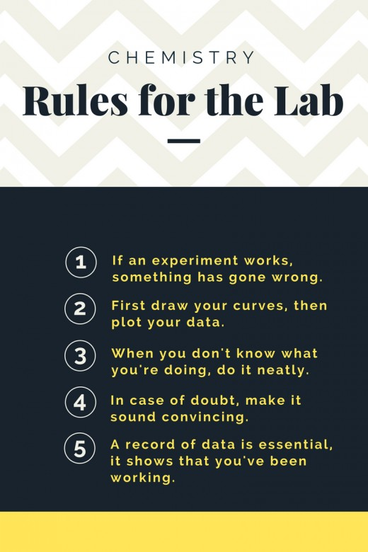 Rules for the chemistry lab