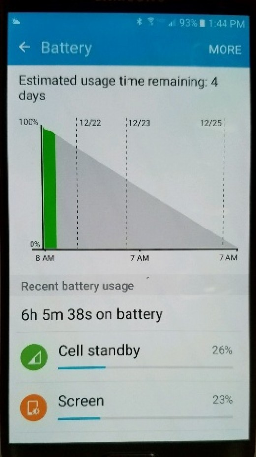 Battery Status Screen - 5 hours after being fully charged. It shows that the estimated usage time remaining is 4 days.