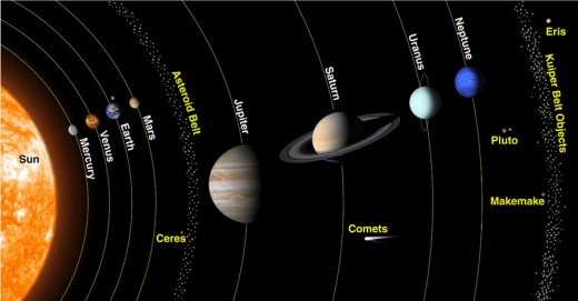 The formation of Jupiter interrupted  the formation of any possible planet from the asteroid belt.