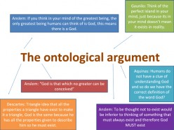 Arguments For the Existence of God: Part 1 The Ontological Argument