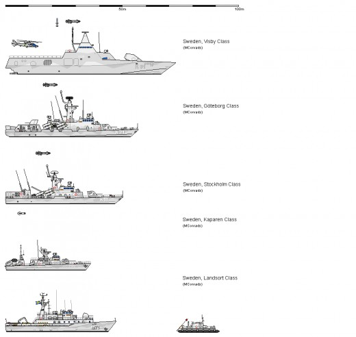 Ships of the Swedish Navy