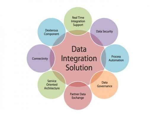 8 Features of Data Integration Solution