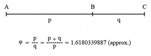 Geometrical Substantiation of Phi   (FIGURE 24)