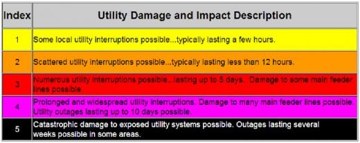 How ice storm intensity is measured (Sperry-Piltz Ice Accumulation Index)