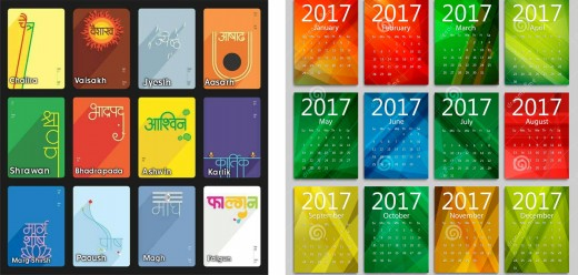 "Sanskrit Jyotish calander Year starts with the Month of ""Chaitra"" that begin during the MAR-APR months of the English calendar."