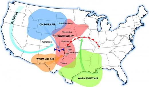 """The region in the middle of the United States that meteorologists call """"Tornado Alley."""" This area is the center of activity for many of the 1,000 or so tornadoes that strike the U.S each year."""