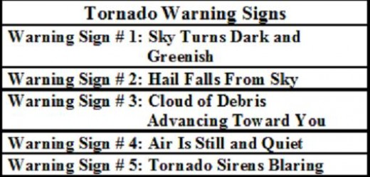 Major tornado warning signs