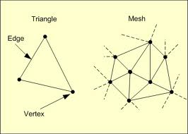 GROTH OF TRIANGULATION