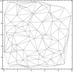 Triangular Mesh Generation