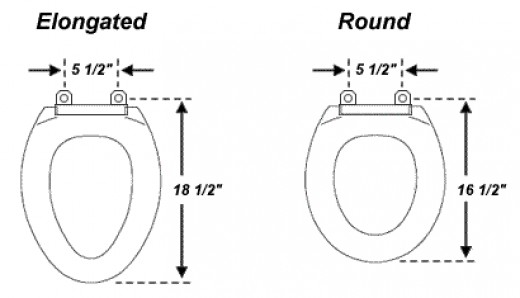 There are two types of toilet seat shapes available: elongated and round.
