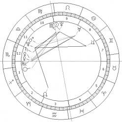 Astrological Profile of Steve Bannon, President Trump's Chief Adviser