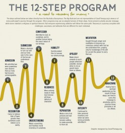 Does a 12-Step Program Really Help People?