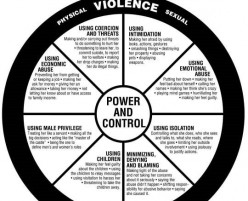 The Abuse Wheel: How Women Stay Stuck in Abusive Relationships