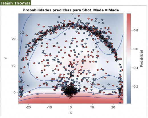 Thomas offense pattern