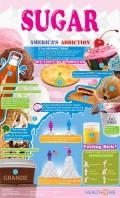 Why Is Sugar So Bad?