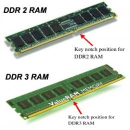 Memory: DDR2 Vs DDR3
