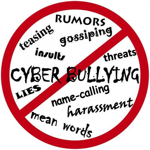 Cyber bullying, harassment, and stalking are all unfortunate practices that occur in the world of social media.  Negative people often take advantage of internet anonymity to harass other users.  Women and young people are particularly vulnerable.