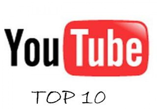 youtube, logo youtube, tubelawak, youtube 10 views, youtube video views in the world ranking, ranking 10 ten views,
