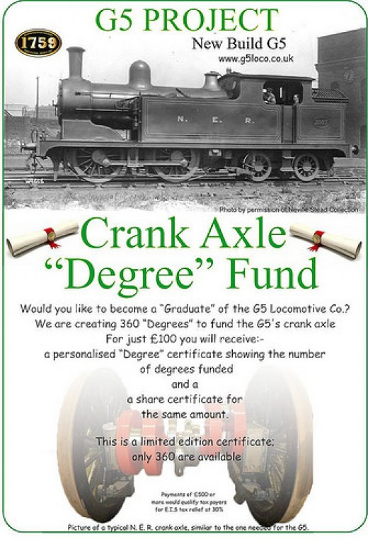 Funding flyer for the G5 crank (driving) axe