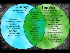 Finding Your Pagan Path