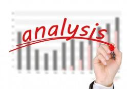 Market Analysis - Stewardship Finance Academy