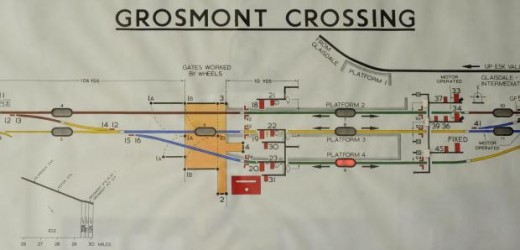 Track and signalling diagram for Grosmont, NYMR with the Battersby-Whitby section that runs north-west  to east