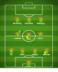 Confederations Cup Cameroon vs Australia