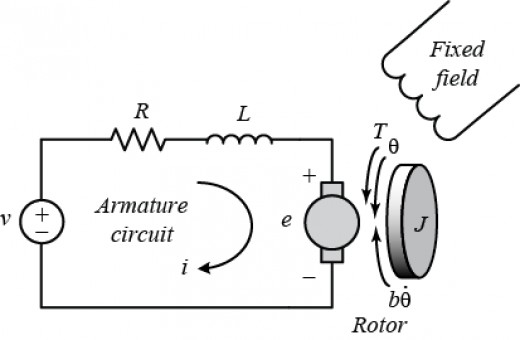 Fig.2. Equivalent Circuit of BLDC Motor.