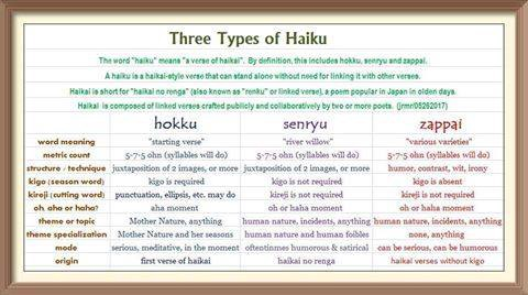 A chart illustrating the characteristics of the three types of haiku