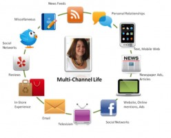 Panacea to Your Digital and Retail Channel Woes: Omnichannel Strategy