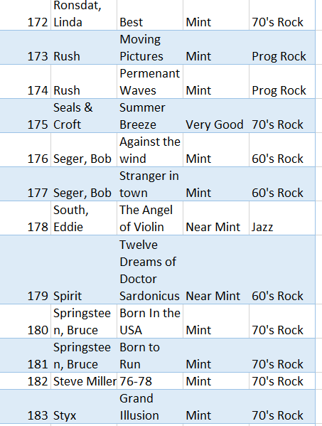 I organize mine by Artist or Band then by the Album name and include the genre and condition. The sorting on excel is how it is on the shelves.