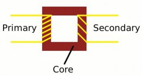 Step-down transformer with core.
