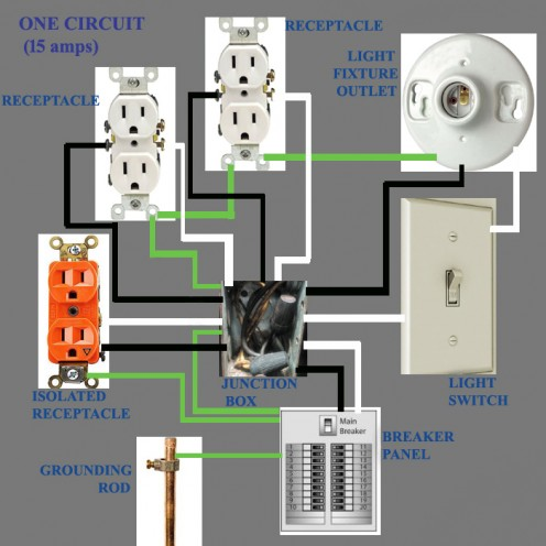 Diagram of a single circuit showing all wiring.