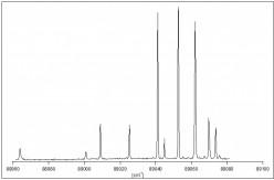 Spectroscopy Techniques: REMPI-TOF