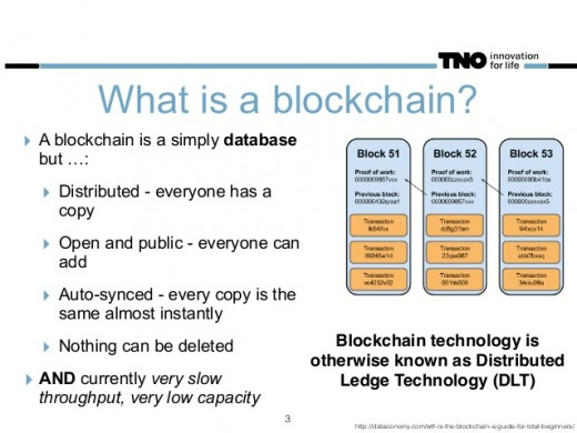 This is an overview of the Blockchain.
